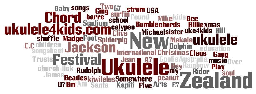 Ukulele and Wordle